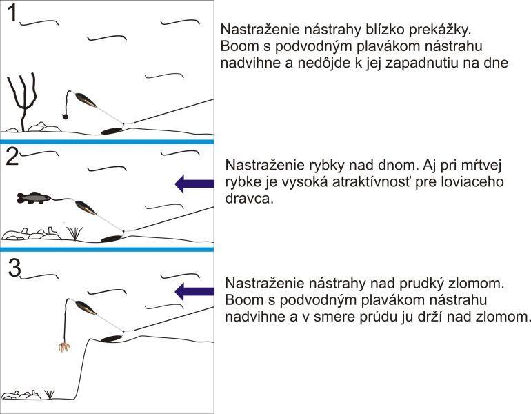 Podvodní splávek 58cm se zátěží 40g SPORTS krmítka