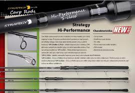 Spro Strategy Hi-Performance 2 dílné 3,6m 2,75lb